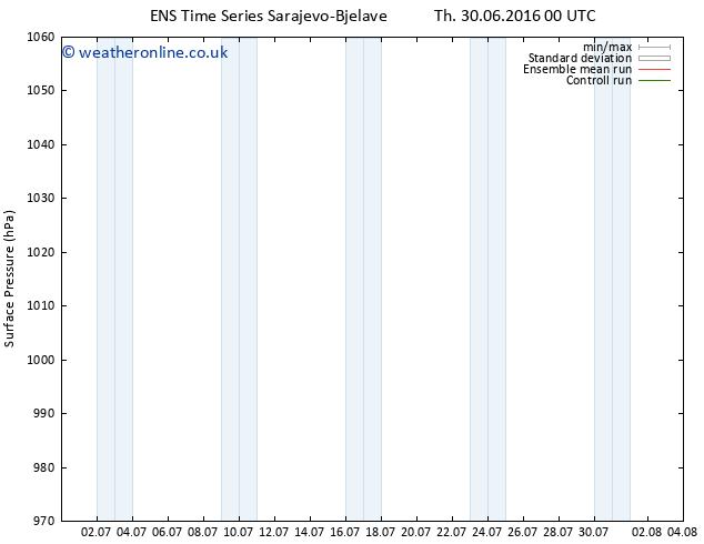 Surface pressure GEFS TS Sa 16.07.2016 00 GMT