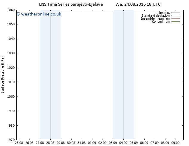 Surface pressure GEFS TS Mo 29.08.2016 12 GMT