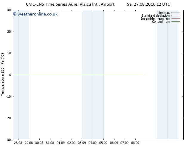 Temp. 850 hPa CMC TS Su 04.09.2016 12 GMT