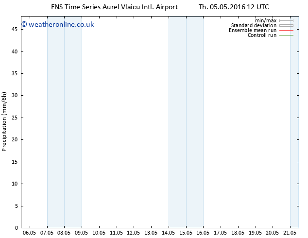 Precipitation GEFS TS Su 08.05.2016 12 GMT