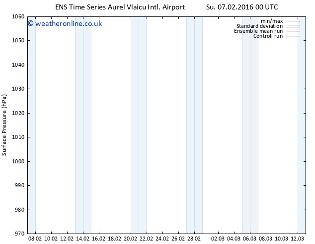 Surface pressure GEFS TS Su 07.02.2016 18 GMT