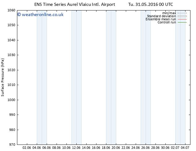 Surface pressure GEFS TS Su 05.06.2016 12 GMT