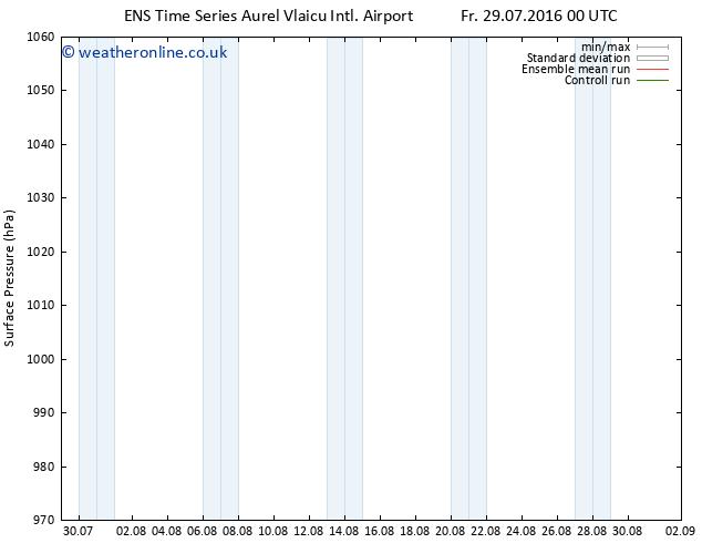 Surface pressure GEFS TS Sa 30.07.2016 18 GMT