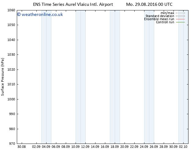 Surface pressure GEFS TS Tu 30.08.2016 12 GMT
