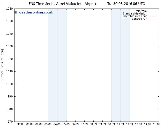 Surface pressure GEFS TS We 07.09.2016 06 GMT
