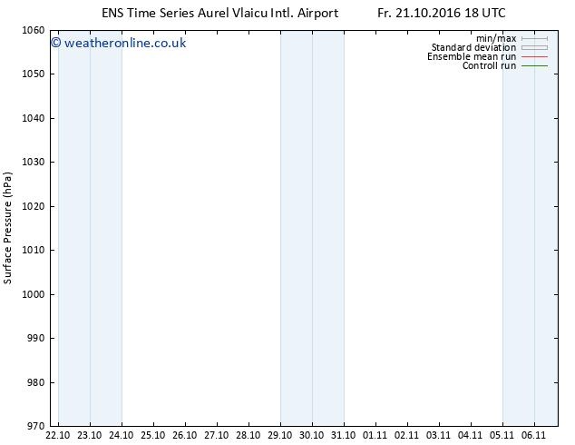 Surface pressure GEFS TS Su 23.10.2016 12 GMT