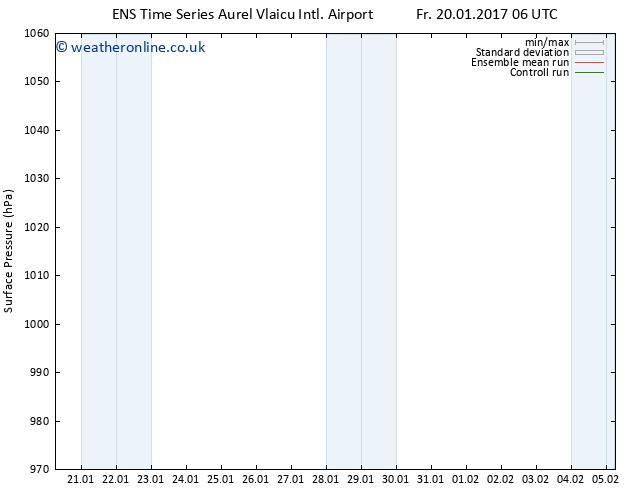 Surface pressure GEFS TS Mo 23.01.2017 00 GMT