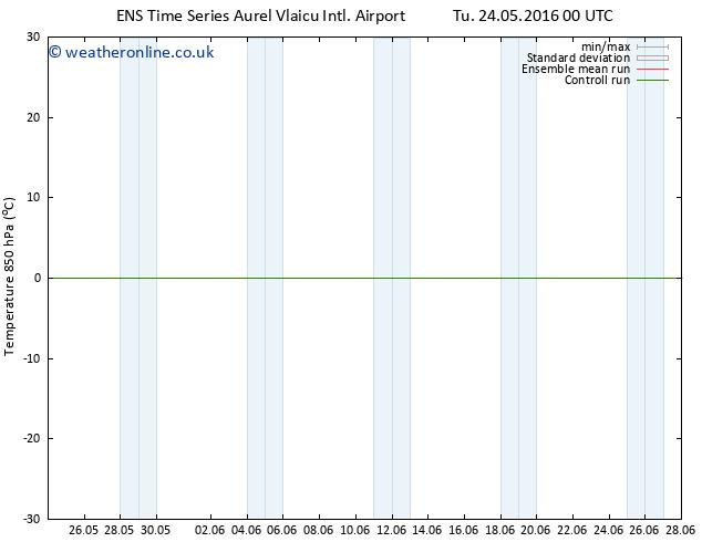 Temp. 850 hPa GEFS TS Fr 27.05.2016 12 GMT