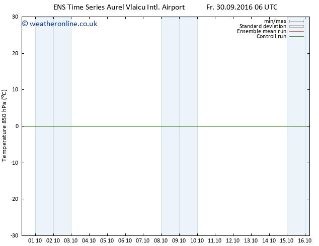 Temp. 850 hPa GEFS TS Fr 30.09.2016 18 GMT