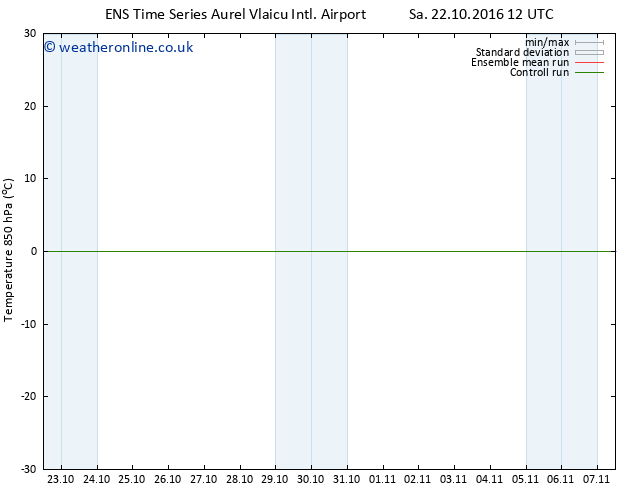Temp. 850 hPa GEFS TS Su 23.10.2016 00 GMT
