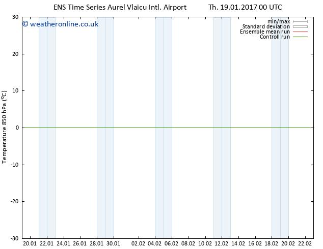 Temp. 850 hPa GEFS TS Th 19.01.2017 12 GMT