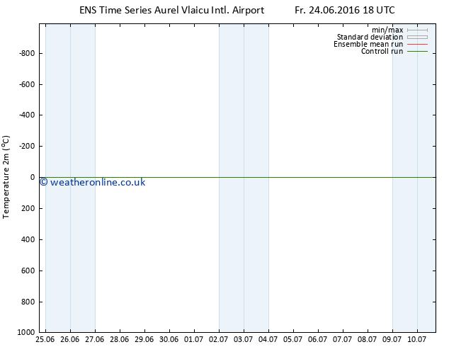 Temperature (2m) GEFS TS Su 26.06.2016 18 GMT