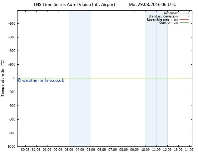 Temperature (2m) GEFS TS We 31.08.2016 06 GMT