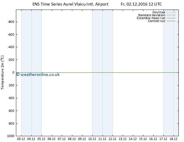 Temperature (2m) GEFS TS Sa 10.12.2016 12 GMT