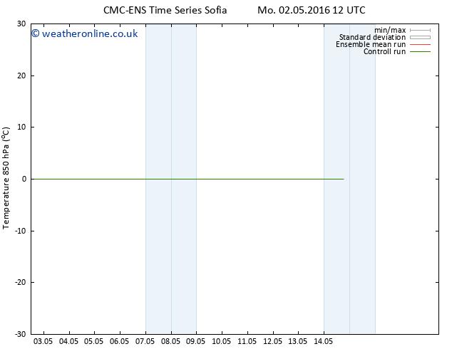 Temp. 850 hPa CMC TS Th 12.05.2016 12 GMT
