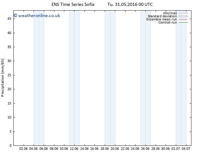 Precipitation GEFS TS Th 16.06.2016 00 GMT