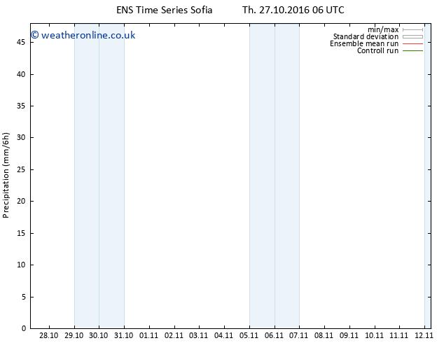 Precipitation GEFS TS Sa 12.11.2016 06 GMT