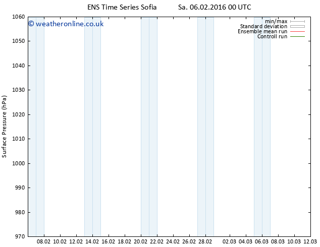 Surface pressure GEFS TS Sa 06.02.2016 18 GMT