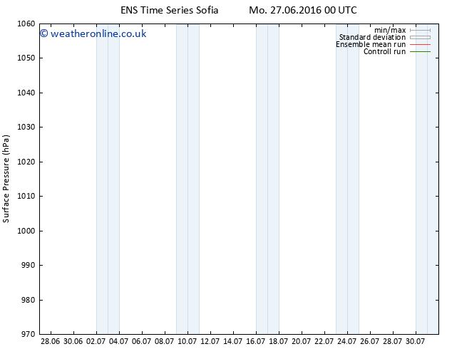 Surface pressure GEFS TS We 13.07.2016 00 GMT