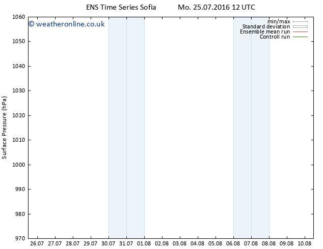 Surface pressure GEFS TS Tu 02.08.2016 12 GMT
