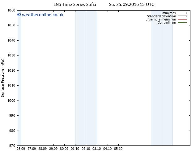 Surface pressure GEFS TS Mo 26.09.2016 15 GMT