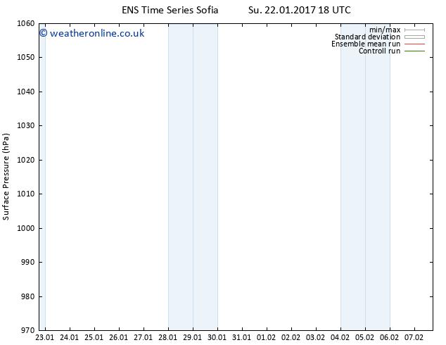 Surface pressure GEFS TS Tu 07.02.2017 18 GMT