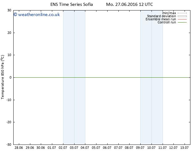 Temp. 850 hPa GEFS TS Tu 28.06.2016 18 GMT