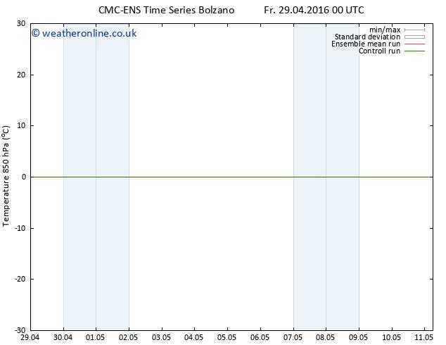 Temp. 850 hPa CMC TS Mo 02.05.2016 00 GMT