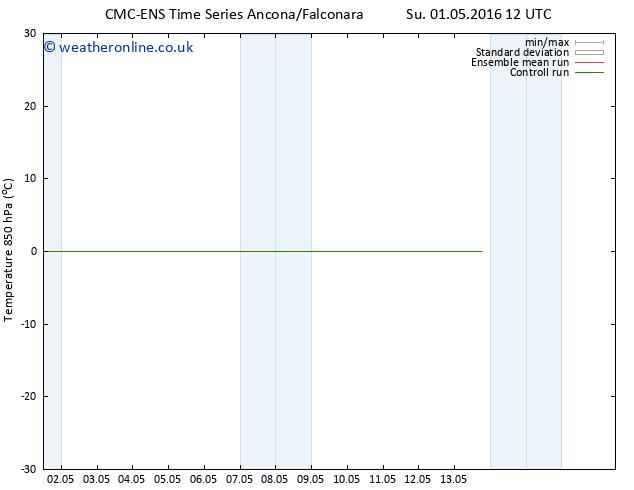 Temp. 850 hPa CMC TS Mo 02.05.2016 12 GMT