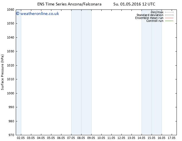 Surface pressure GEFS TS Tu 17.05.2016 12 GMT