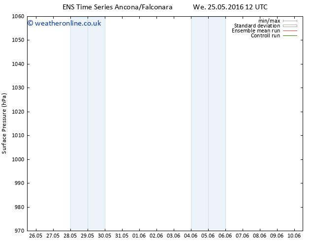 Surface pressure GEFS TS Sa 28.05.2016 06 GMT