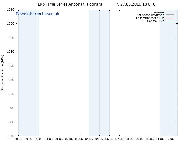 Surface pressure GEFS TS Mo 06.06.2016 18 GMT