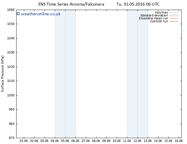 Surface pressure GEFS TS Mo 06.06.2016 06 GMT
