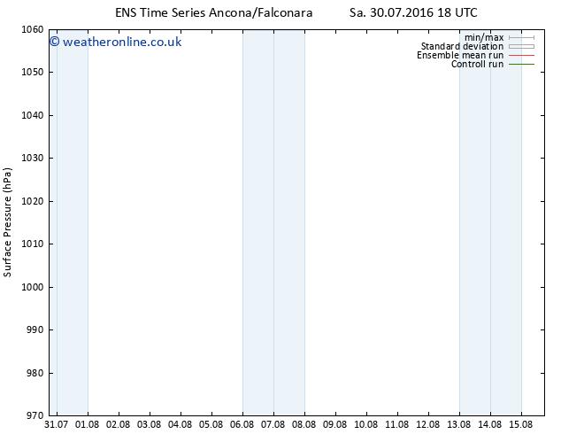 Surface pressure GEFS TS Su 07.08.2016 06 GMT