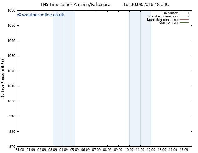 Surface pressure GEFS TS Fr 02.09.2016 06 GMT