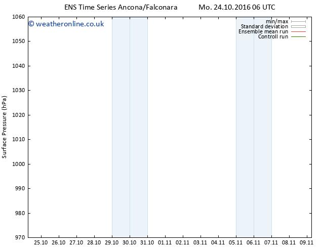 Surface pressure GEFS TS Tu 25.10.2016 06 GMT