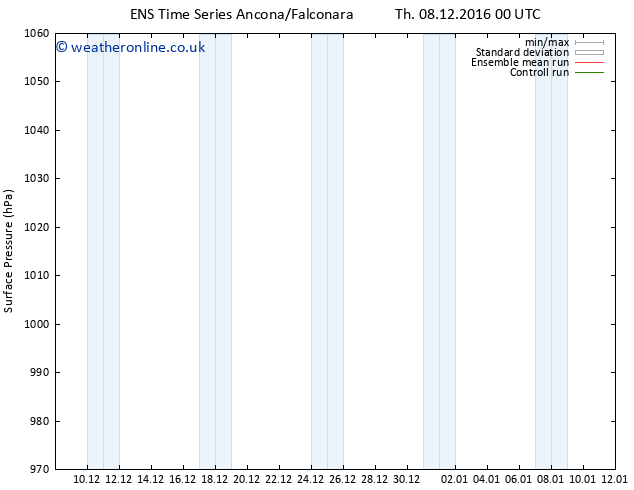 Surface pressure GEFS TS Mo 12.12.2016 18 GMT