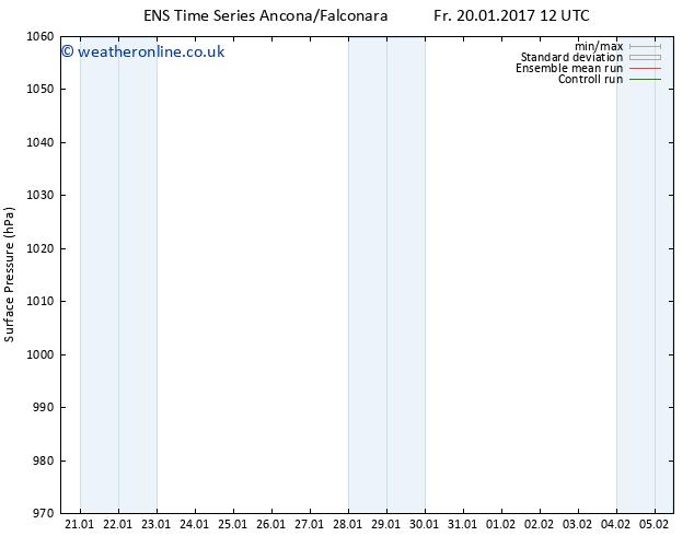 Surface pressure GEFS TS Sa 28.01.2017 12 GMT