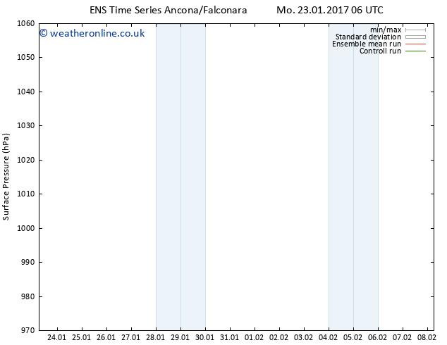 Surface pressure GEFS TS Th 02.02.2017 06 GMT
