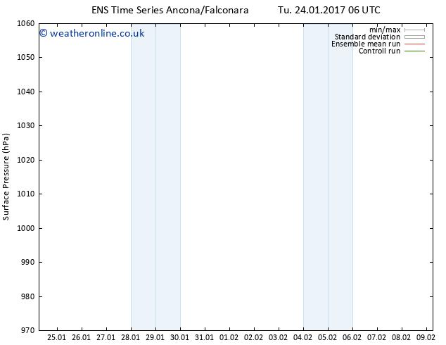 Surface pressure GEFS TS We 25.01.2017 00 GMT