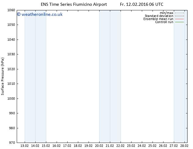 Surface pressure GEFS TS We 24.02.2016 06 GMT