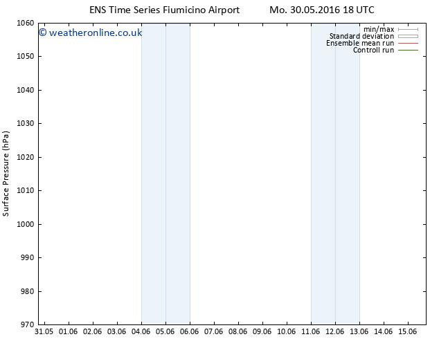 Surface pressure GEFS TS Sa 11.06.2016 18 GMT