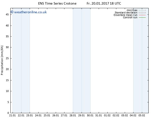 Precipitation GEFS TS Mo 23.01.2017 18 GMT