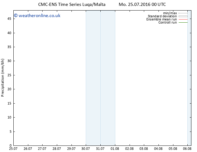 Precipitation CMC TS Tu 02.08.2016 00 GMT