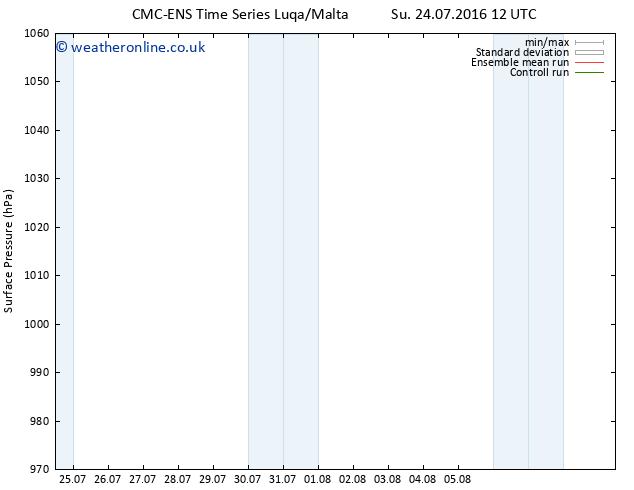 Surface pressure CMC TS Su 24.07.2016 12 GMT