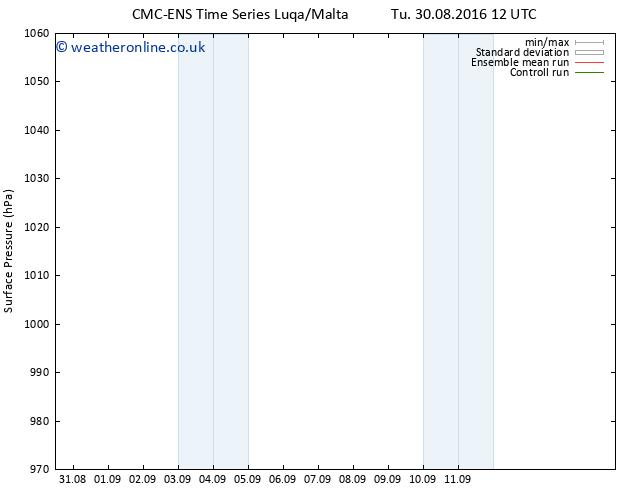Surface pressure CMC TS Su 04.09.2016 18 GMT