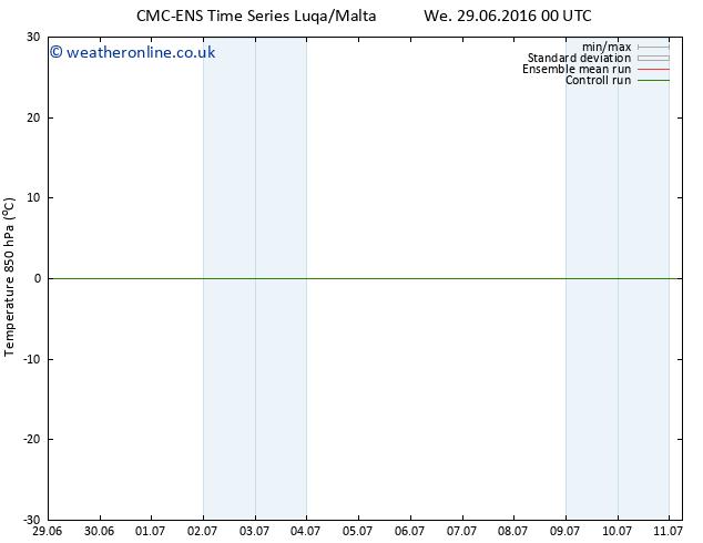 Temp. 850 hPa CMC TS We 29.06.2016 06 GMT