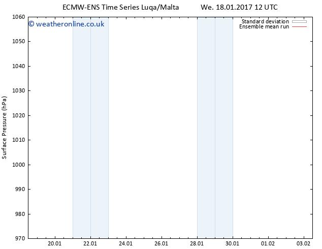 Surface pressure ECMWFTS Th 19.01.2017 12 GMT