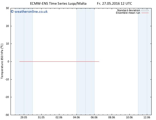 Temp. 850 hPa ECMWFTS Mo 30.05.2016 12 GMT