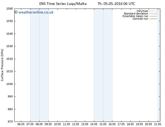 Surface pressure GEFS TS Tu 10.05.2016 18 GMT